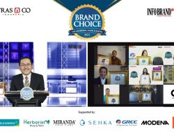 Brand Brand Peraih Indonesia Brand Choice Award 2021