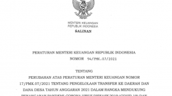 Peraturan Menteri Keuangan (PMK) Nomor 94/PMK.07/2021.