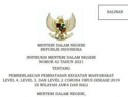 Wilayah PPKM Level IV Hingga II dalam Inmendagri Nomor 42/2021